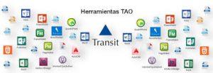 traducciones exprés gracias a las herramientas TAO